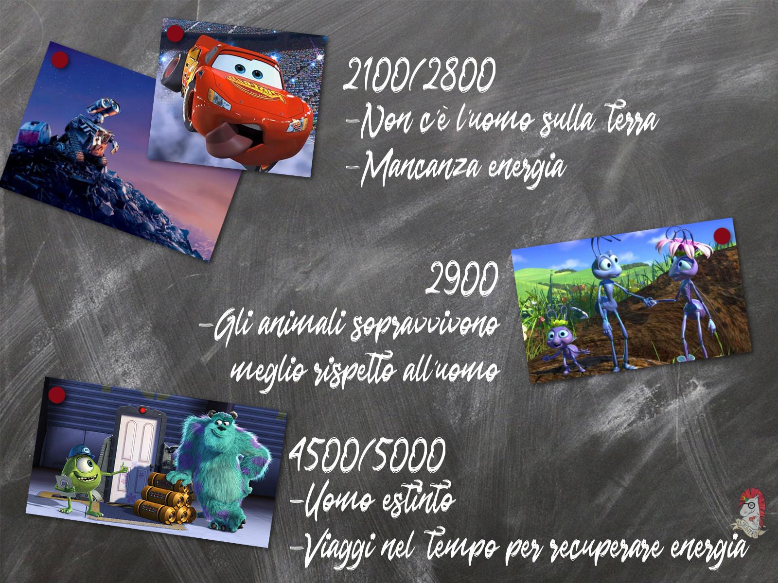 La conclusione della teoria Pixar.