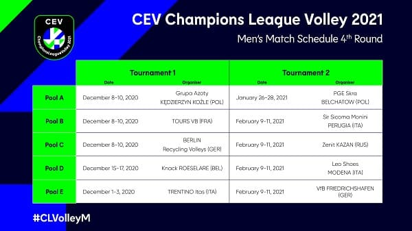 """CEV Champions League 2021, cambio format: fase a gironi a """"bolle"""""""