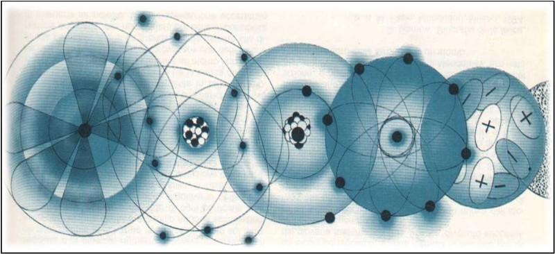 Il principio di indeterminazione (schema) - Photo Credits: Skuola.net