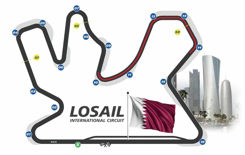 Piantina circuito Losail in Qatar